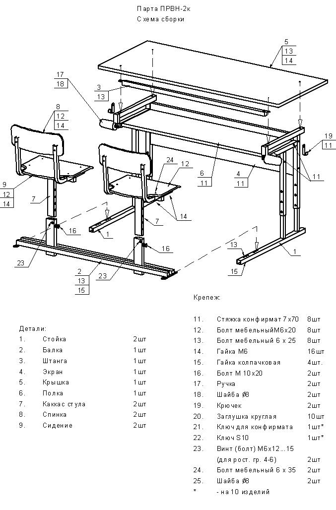 Схема сборки Парта ПРВН-2к
